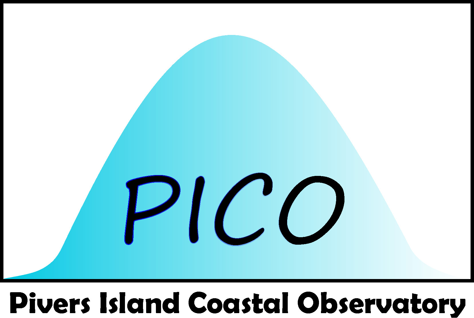 Pivers Island Coastal Observatory