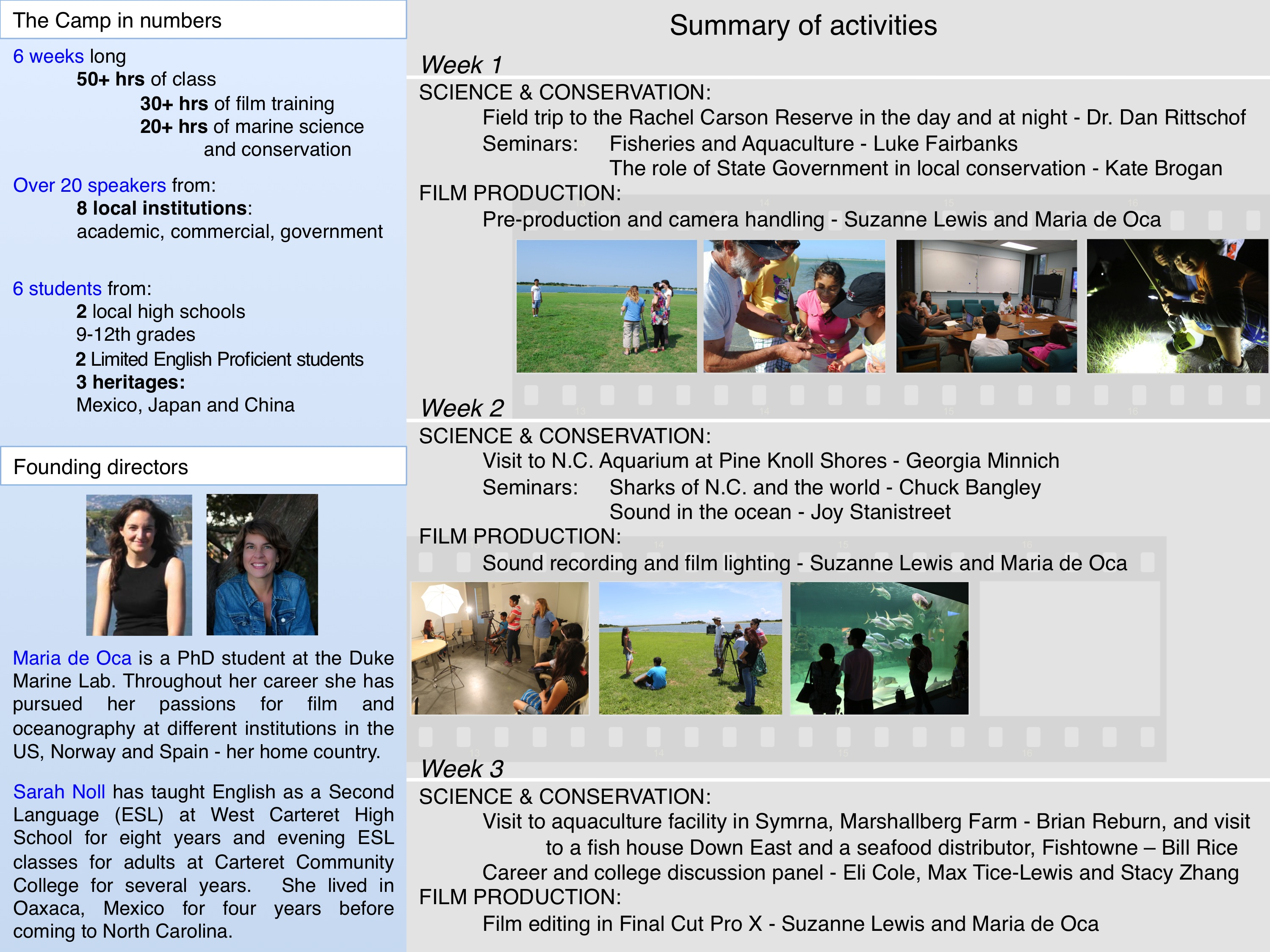 cd34341fe2345 Final Report – Ocean Filmmaking Camp   Duke University Marine Lab