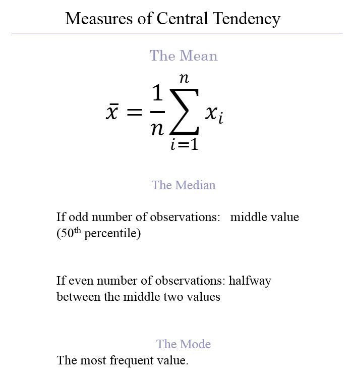 centraltendency