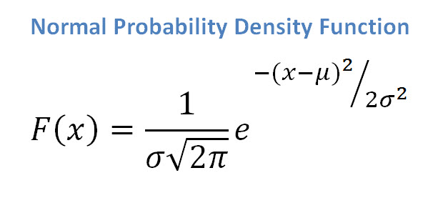 Continuous Probability Distributions Env710 Statistics Review Website