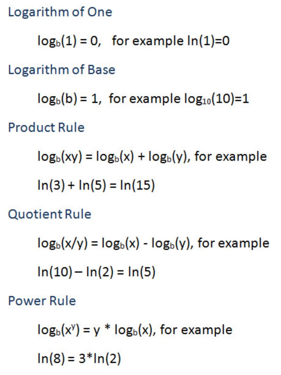 Formula for Log Rules